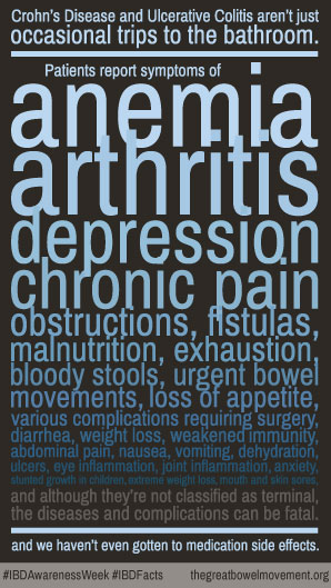 IBD-Facts-symptoms-awareness-week-13